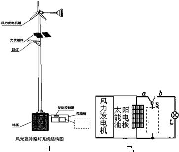 目前很多城市已经使用了风光互补路灯系统