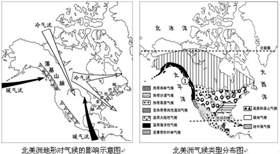 北美洲地形对气候的影响示意图 和 北美洲气候类型分布图 图,完成