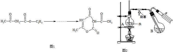 氨气的晶体结构