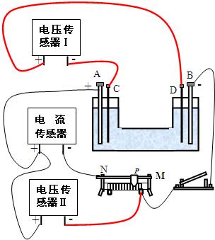 如图所示是研究电源电动势和电路内电压