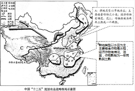 塔里木盆地和准噶尔盆地的边缘