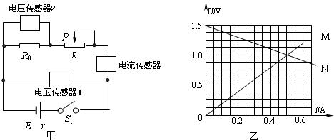 n两条u-i直线,不考虑电流表,电压表在测量过程中对电路的影响,请回答