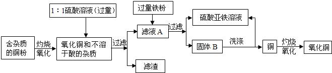 2012年上海市杨浦区中考化学二模试卷