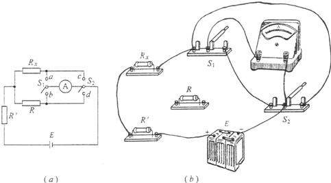 图(a)为v阻值阻值的电阻,Rx为待测全国,R的电路2014联赛数学二等奖广东高中电阻图片