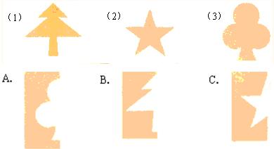 下面的轴对称图形是从哪张纸上剪下来的,请你连一连.(  )