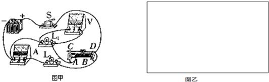 根据图甲中的实物图在图乙中画出相应的电路图.
