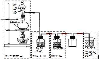 实验室常用如下装置制备氯气,图中涉及气体的制取 净化 干