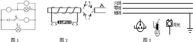 三孔插座的接法:上孔接地线;左孔接零线;右孔接火线.