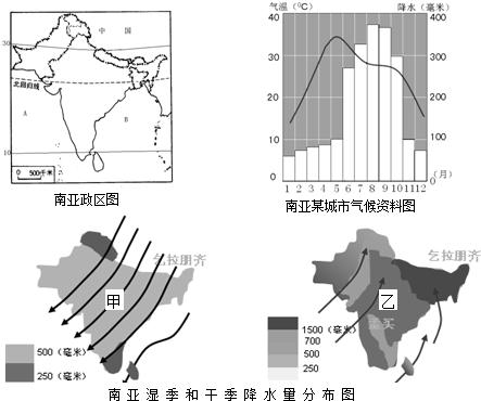 印度半岛的气候类型是(