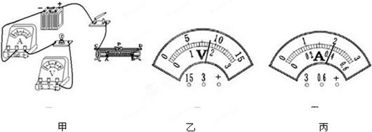 (1)如图甲所示,是小王同学已连接的部分电路,请你用笔画线代替导线,帮他完成电路的连接(要求:不改动已连接导线,连接时导线不交叉,滑动变阻器滑片P向右移动时,小灯泡变暗); (2)小王所选用的滑动变阻器是