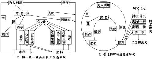 电路 电路图 电子 工程图 平面图 原理图 497_195