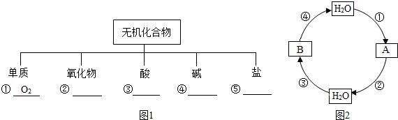 电路 电路图 电子 设计 素材 原理图 570_172