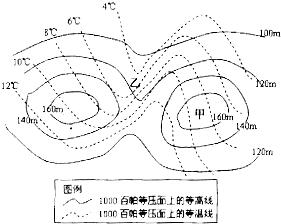 根据气压分布和等压面的分布规律判断甲处近地面气压状况.图片