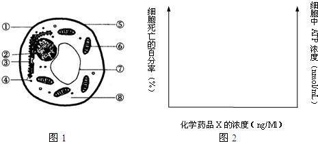 如图1为酵母细胞结构示意图.