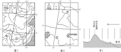 (1)图1中①河流与图2