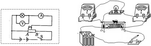 (2012秋市中区校级期末)有一个小灯泡上标有4V,2W的字样,现在要用伏安法描绘这个灯泡的I-U图线.现有下列器材供选用: A.电压表(0~5V,内阻约10k) B.电压表(0~15V,内阻约20k) C.电流表(0~3A,内阻约1) D.电流表(0~0.6A,内阻约0.4) E.滑动变阻器(10,2A) F.滑动变阻器(500,1A) G.学生电源(直流6V)、开关、导线若干 (1)实验中所用电压表应选