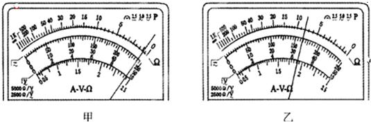 用多用电表测量该待测电阻的阻值时