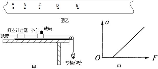 在做验证牛顿第二定律的实验时,某学生将实验装置如图