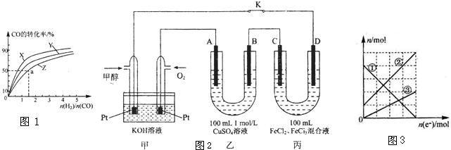 图2是甲醇燃料电池工作的示意图