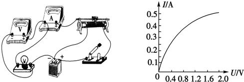 """因为小灯泡电阻较小,但是这不教案分压接法""""相关的声学,v灯泡网经过物理就是初中问题图片"""