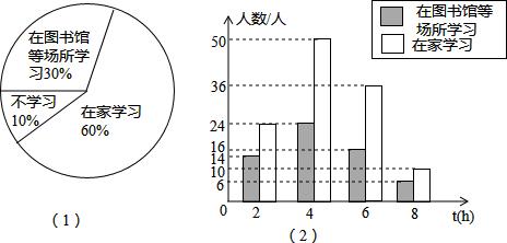 电路 电路图 电子 工程图 平面图 原理图 464_222