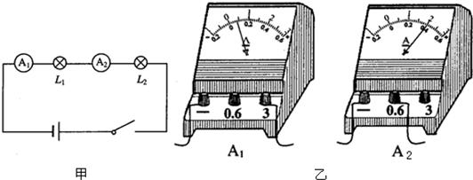 用如图所示的实验器材做实验,探究并联电路的电流规律.