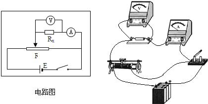 如图所示为伏安法测量电阻的实验器材实物图