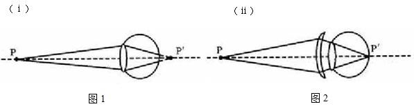 老爷爷的眼睛是老花眼. ()一物体P放在明视距离处,老爷爷看不清楚.试在示意图1中画出此时P通过眼睛成像的光路示意图. ()带了一副300度的老花镜后,老爷爷就能看清楚放在明视距离处的物体P,试在示意图2中画出P通过老花镜和眼睛成像的光路示意图.