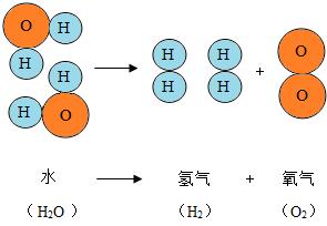 磷元素化学用语_五氧化二磷中磷元素的化合价