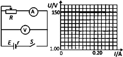 测定电源电动势和内阻》的实验中
