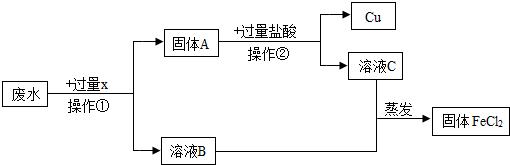 电路 电路图 电子 设计 素材 原理图 510_165