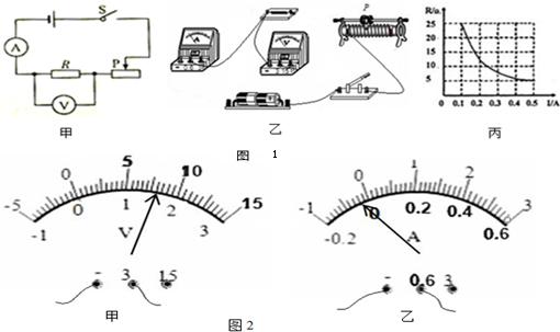 b,我国家庭电路的电压为380v c,教室里的日光灯工作时,通过它的电流为