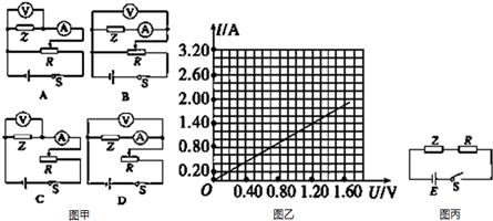 影响物质材料电阻率的因素很多,一般金属材料的电阻率