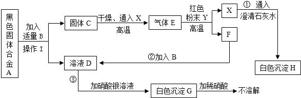 (3)实验室用块状固体亚硫酸钠与浓硫酸反应制取