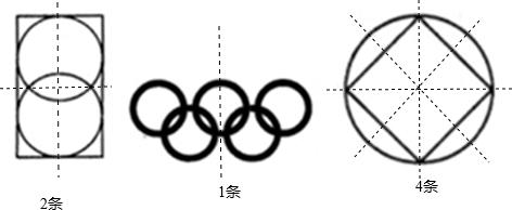画出下列图形的对称轴
