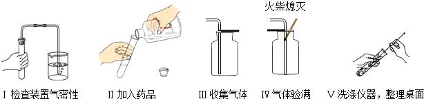 如乙酸(ch 3cooh)→过氧乙酸(ch 3coooh),氧化钠(na 2o)→过氧化钠(na