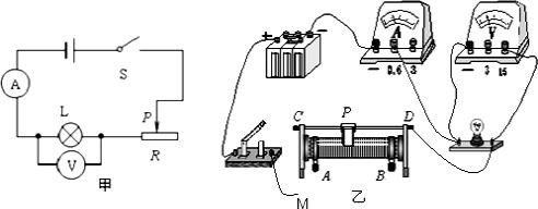 """在""""测定小灯泡的额定功率和电阻""""实验中,张寒同学用一"""
