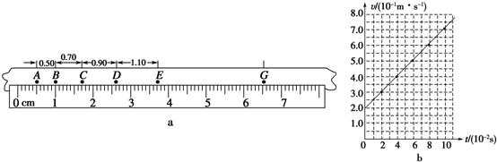 一个边长为l的正方形导线框在倾角为θ的光滑固定斜面上由静止开始沿