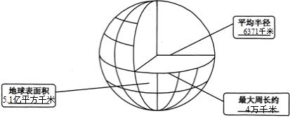 请在图的方框内填出关于地球大小的数据:4万、