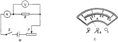 电流跟电阻的关系