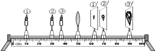 【分析】(1)实验中,为使烛焰的像能成在光屏的中央,应调整光屏、烛焰、凸透镜的中心大致在同一高度处; (2)凸透镜成实像时,像和物体之间的最小距离为4f,根据其分析; (3)在实验中要记录像的性质、像距、物距,为能表示出物距、像距与焦距的关系,最好设置焦距一栏; (4)凸透镜成像的规律: 当物距大于2倍焦距时,成倒立缩小实像; 当物距等于2倍焦距时,成倒立等大实像; 当物距大于1倍焦距小于2倍焦距时,成倒立放大实像; 凸透镜成实像时,物距减小,像距增大,像变大.