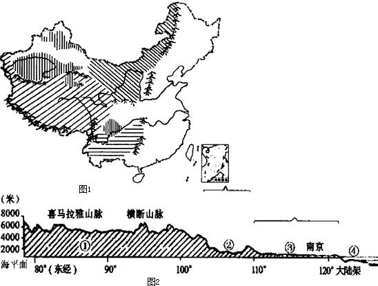 """读图1""""中国地形图"""",图2""""我国东西向(北纬32゜)地形"""
