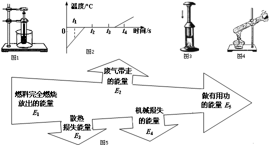 初三内能结构图