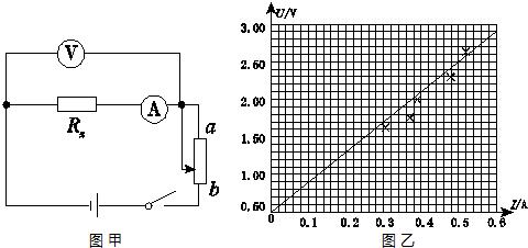 6a,内阻约1Ω),滑动变阻器(0~15Ω,2a),电源(3v,内阻很小),开关与