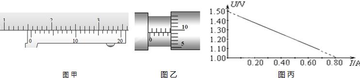 (3)用多用电表测量二极管的反向电阻,将红,黑表笔分别插入正,负表笔