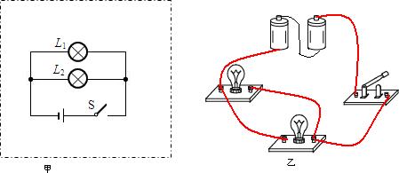 如图乙有一个开关,两个灯泡