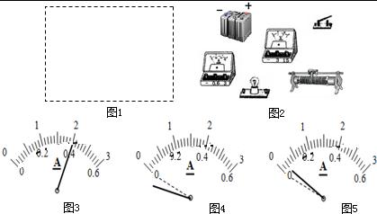 图4现象存在的问题: 电流表正负接线柱接反了 电流表正负接线柱接反了