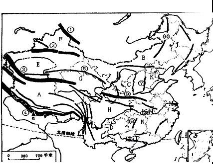 三级;(2)塔里木盆地;新疆