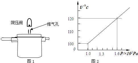 5mm 2,求: (1)这个压力锅正常工作时内部水蒸气的最大压强是多少?图片