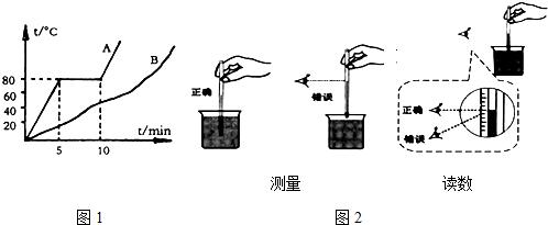 (2)温度计是实验室常用的工具,根据图2所示测量液体温度的操作情况